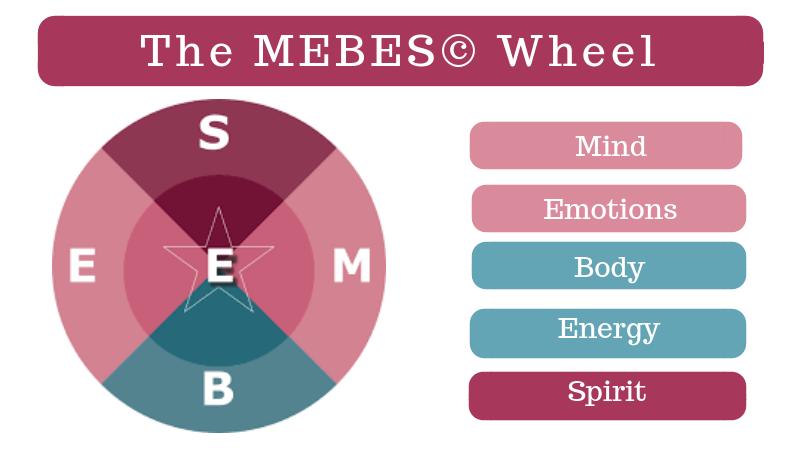 Mebes-sex-coaching